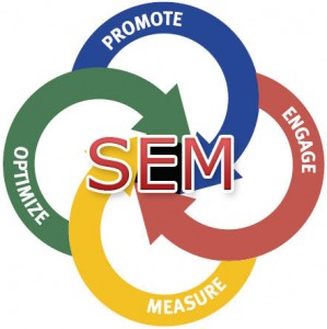 Search engines marketing - SEM